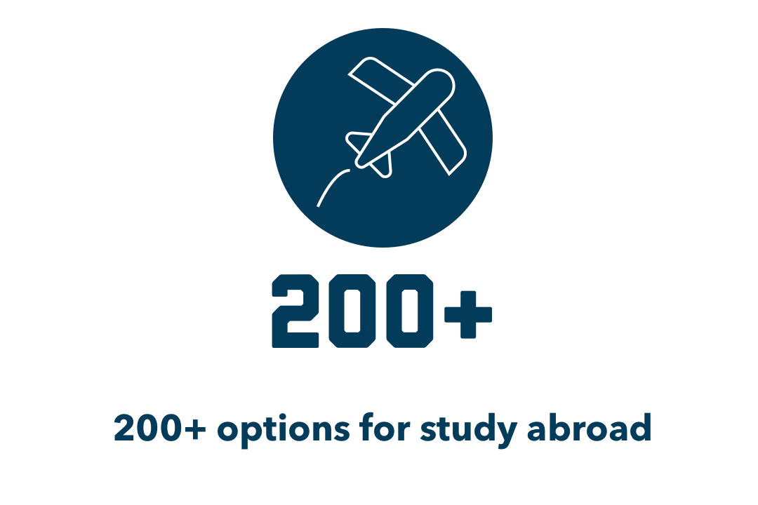 More than 200 Study Abroad Programs