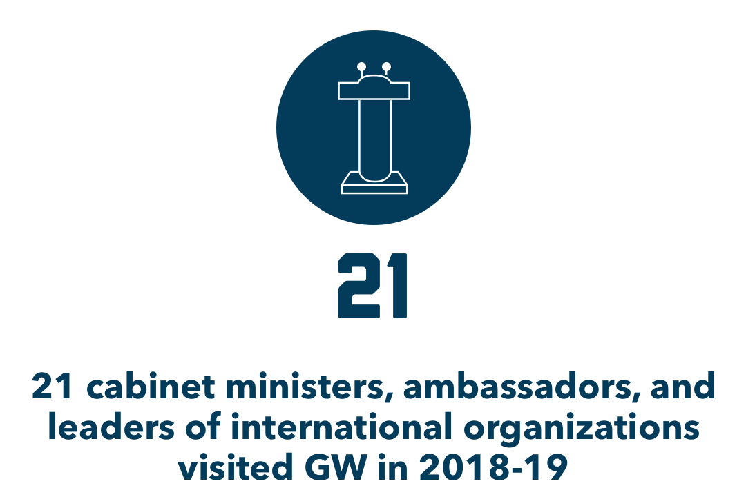 21 cabinet ministers, ambassadors and other global leaders visited GW in 2018-19