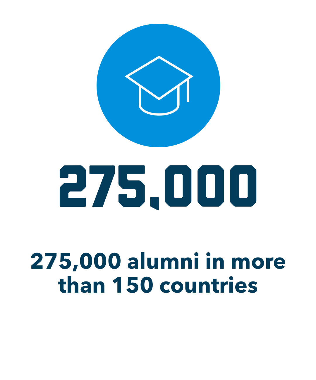 275,000; 275,000 alumni in more than 150 countries
