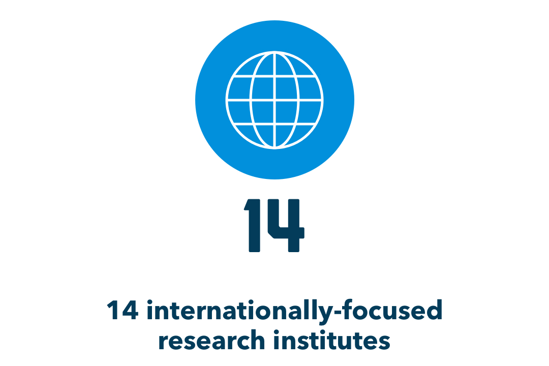 14; 14 internationally-focused research institutes