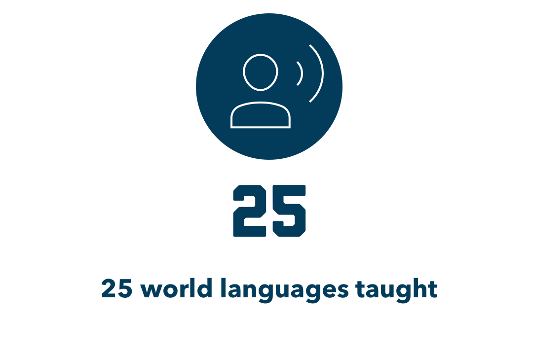 25: 25 world languages taught